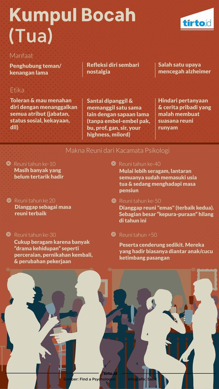 Mencegah Alzheimer Dengan Reuni Tirto Id