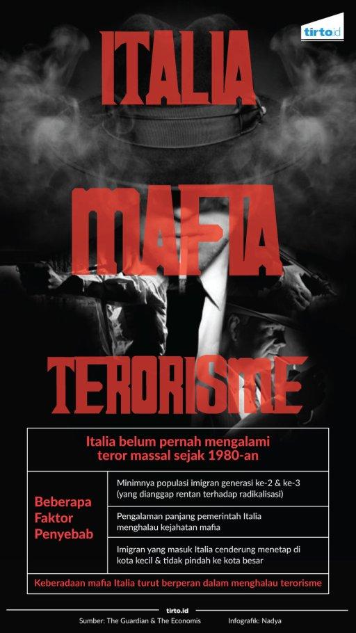 Infografik Italia Mafia terorisme