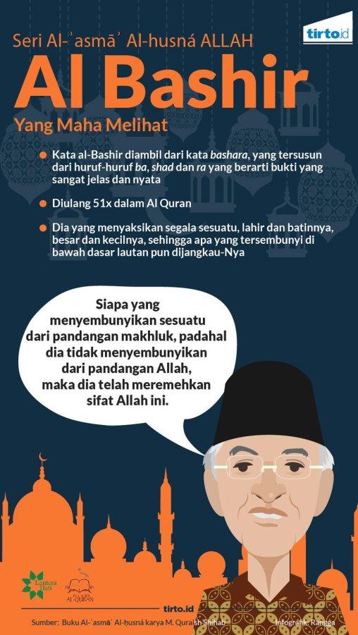 Infografik Al bashir