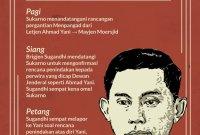 Gambar Pahlawan Jendral Ahmad Yani