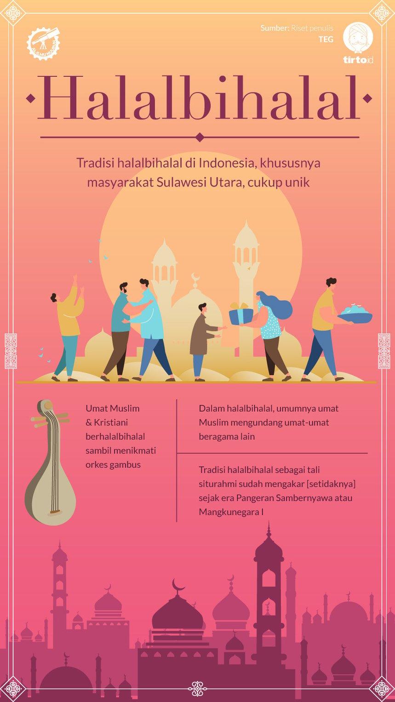 Sejarah Halalbihalal Tradisi Unik Dan Otentik Lebaran Di Indonesia