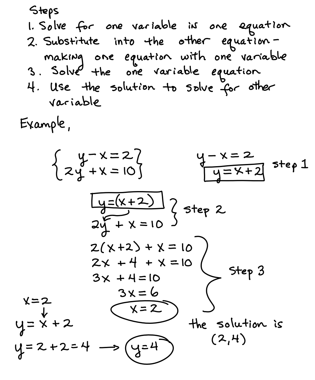 Linear Equations Worksheet Year 9