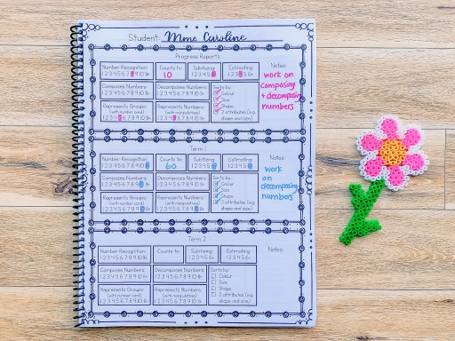 A great way to assess your students' French counting skills throughoug the year!