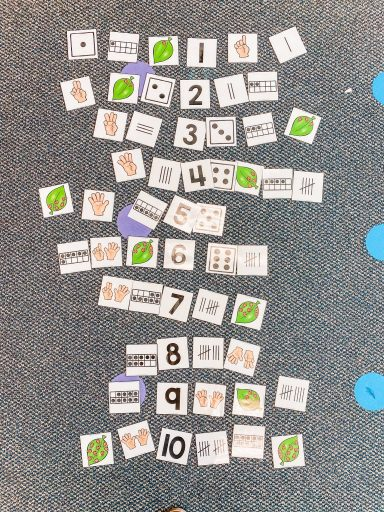 Here is our number recognition game once we have completed it. Students have counted the cards in French, then sorted them by the number