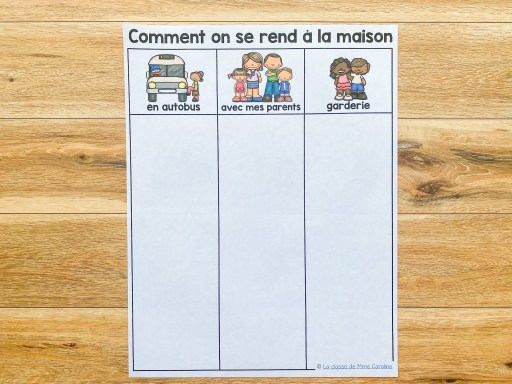 French how we go home. Comment on se rend à la maison. First day of school organizational tool in French