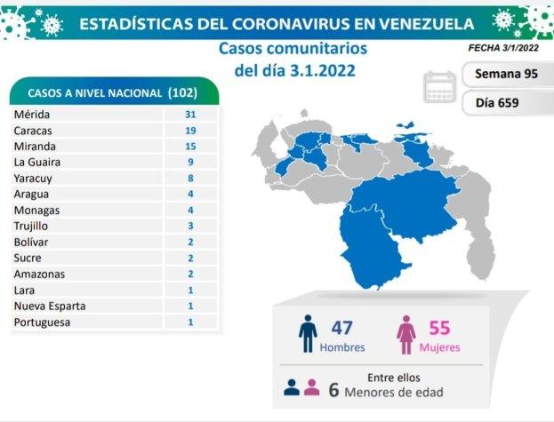 Freddy Ñañez: 806 nuevos contagios de Covid-19 reporta el país