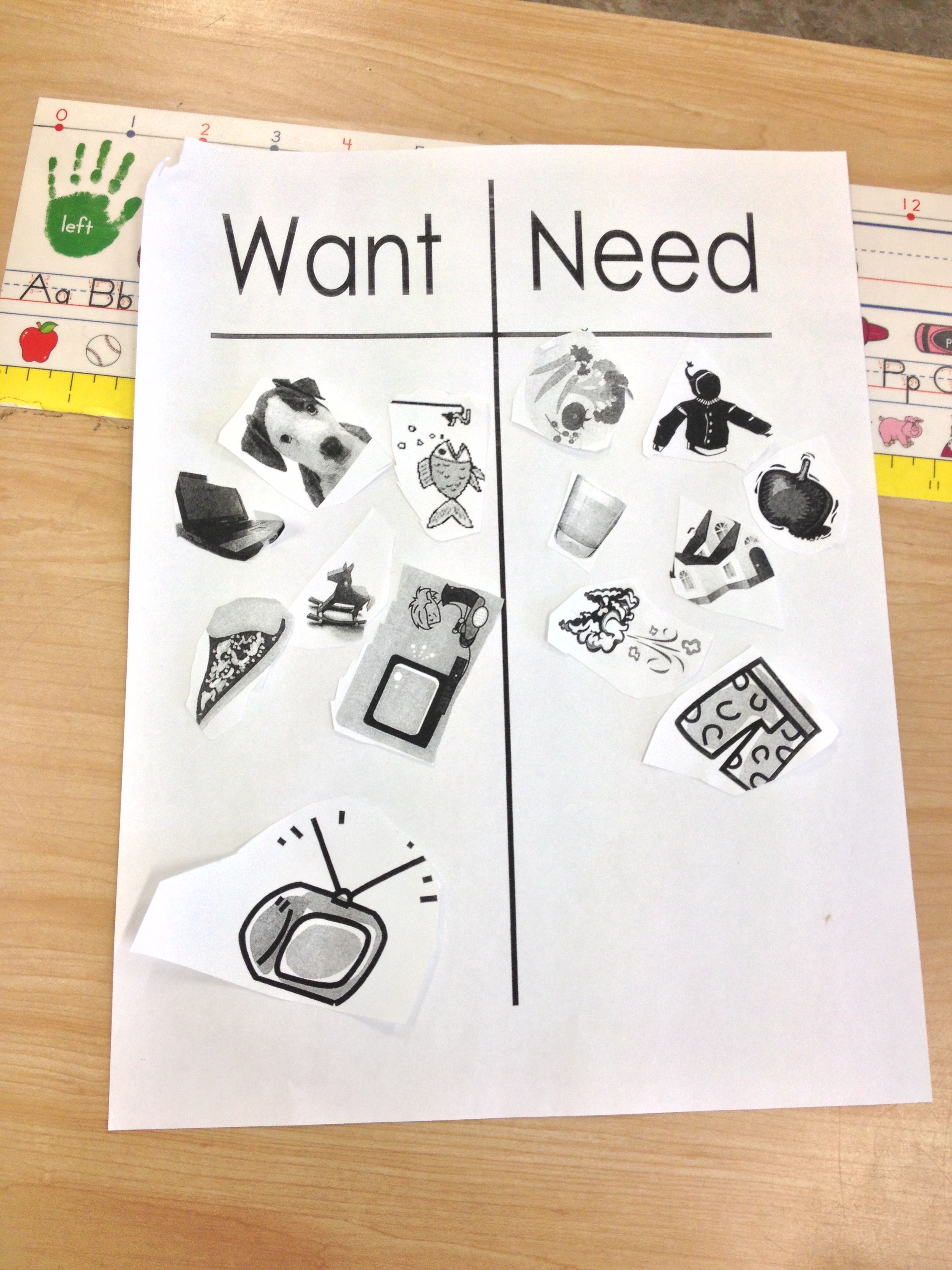 Wants And Needs Of Living Things Mme G C Work In Progress