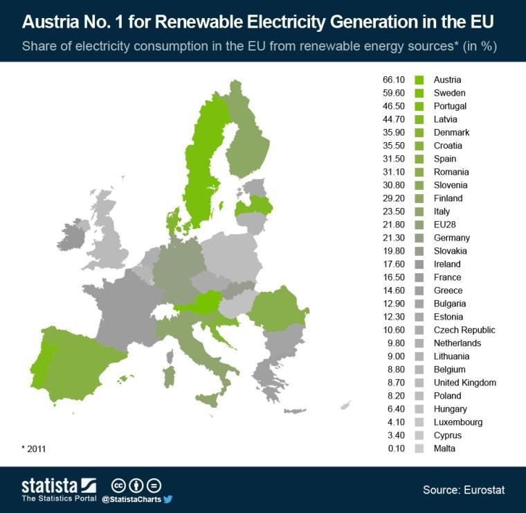 Electricity_EU_Infographic