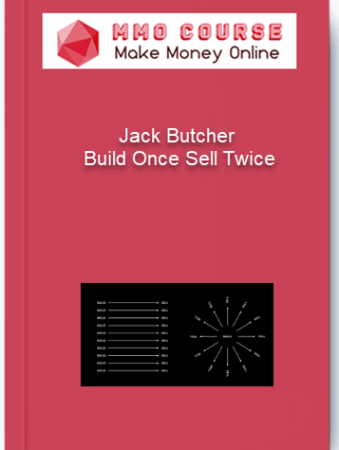 [object object] Home Jack Butcher Founder and CEO of Visualize Value Build Once Sell Twice The Productization Playbook