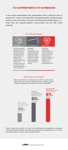 O Relatório HOW 2016 da LRN destaca quais organizações que têm foco deliberado em finalidade, valore ...