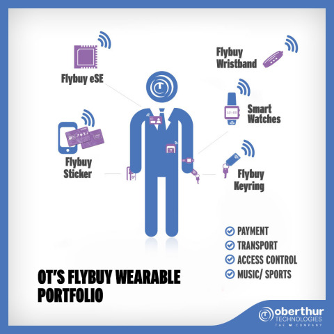 OT introduces Flybuy, a complete range of wearable options enabling secure payment on the go (Graphi ...
