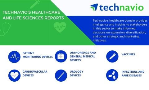 Technavio a publié un nouveau rapport d'étude de marché sur le marché mondial des unités de drainage thoracique 2018-2022 dans sa bibliothèque de soins de santé et sciences de la vie.  (Graphique: Business Wire)