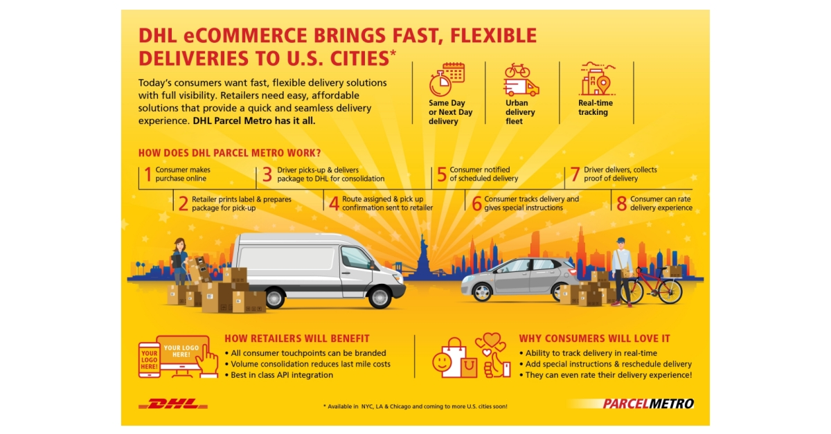 DHL targets e-commerce with 'virtual delivery network' service