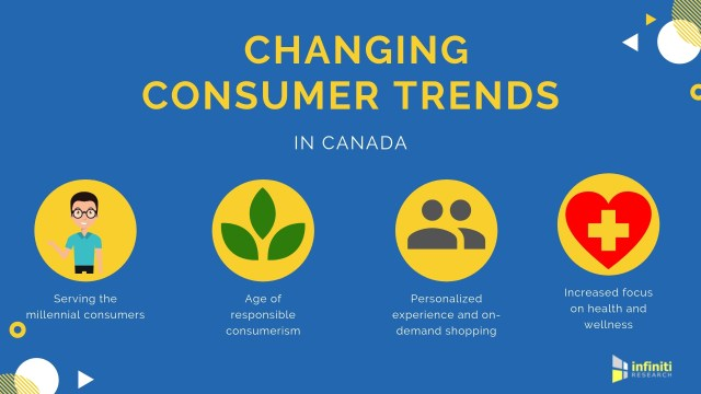 CMA Discusses the Future of Marketing in Canada at the World Marketing Summit Toronto - What Is The Future Of Canadian Marketing?