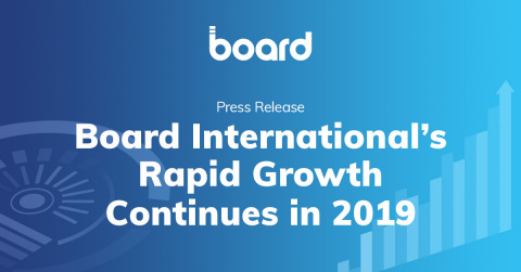The leading decision-making platform vendor announces 11th consecutive year of 20%+ Revenue growth. (Graphic: Business Wire)