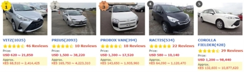 Images showing local currency displays (Graphic: Business Wire)