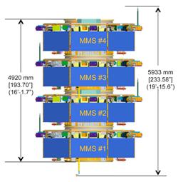 List of Ship Kits  Modeler Joe
