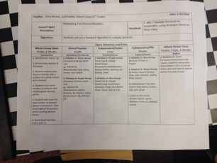 Blended Learning Lesson Plan   Mount Mourne School ERPD Lesson Plan Format