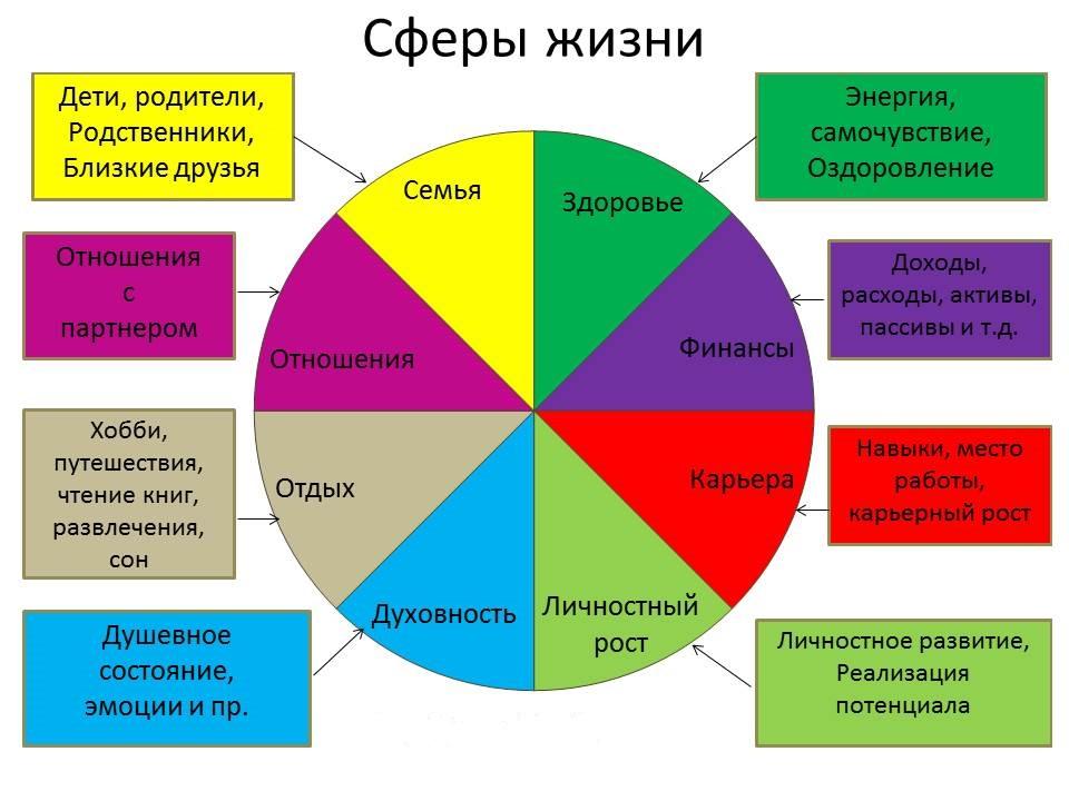 opțiuni pentru ziua de echilibru)