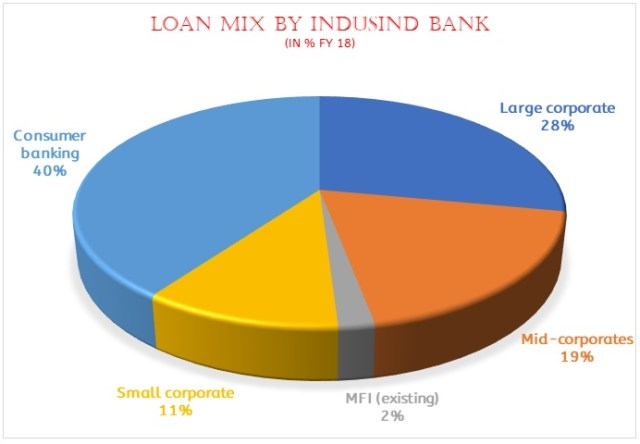 IndusInd-Bharat-Financial-Merger-1