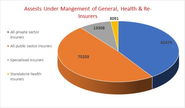 Merger-PSU-General-Insurance-Companies-1