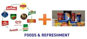 Hindustan-Unilever-GSK-Consumer-Healthcare-Merger
