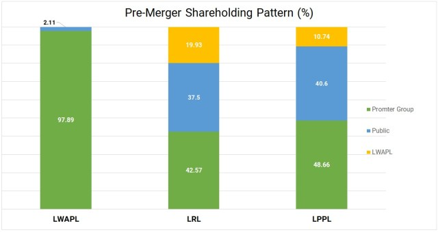 Linc-Pens-Retail-Merger-2