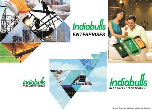 Indiabulls-Integrated-Services-SORIL-Group-Restructuring