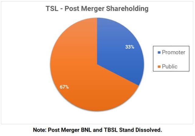Tata-Steel-acquisition-Bhushan-Steel-Insolvency-Bankruptcy-2