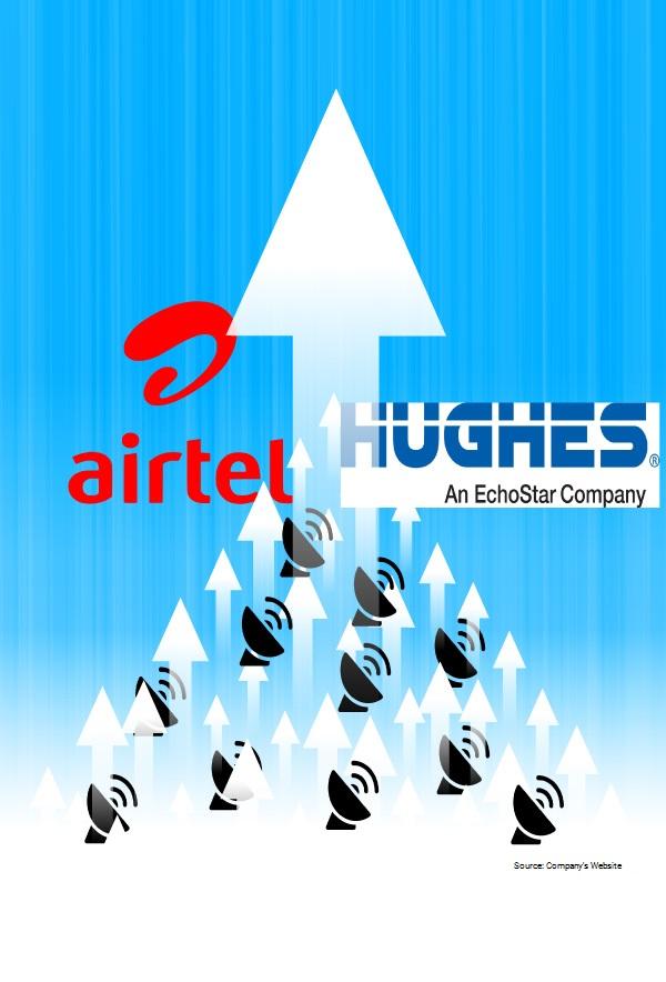 Bharti-Airtel-Hughes-Communication-Merger-VSAT-Services