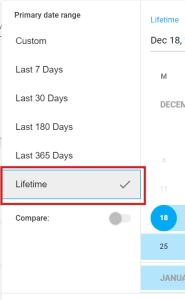 Side Project Time Hacks: How to View Total App Installs Count on
