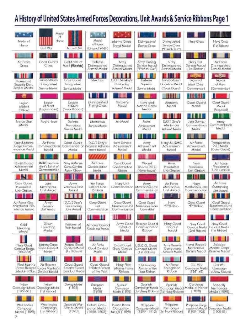 United States Army Ribbon Chart Paketsusudomba Co