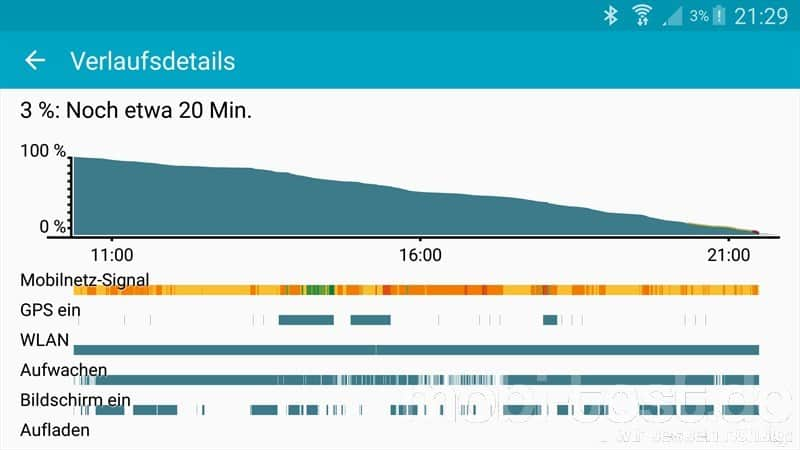 Samsung Galaxy Note 4 Akku (4)