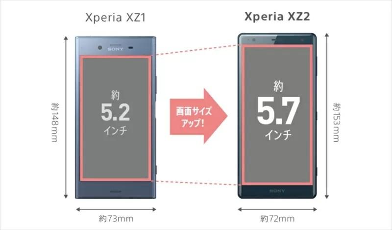docomo Xperia XZ2 SO-03K