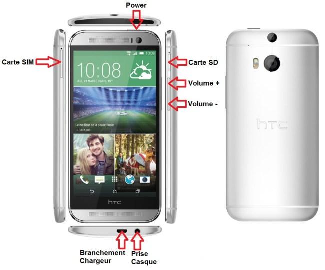 HTC M8s bouton