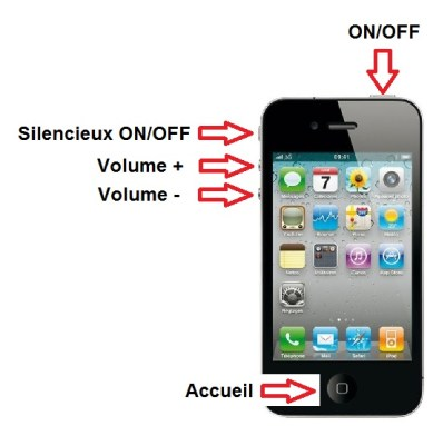 Iphone 4 bouton