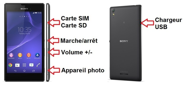 Sony Xperia T3 bouton