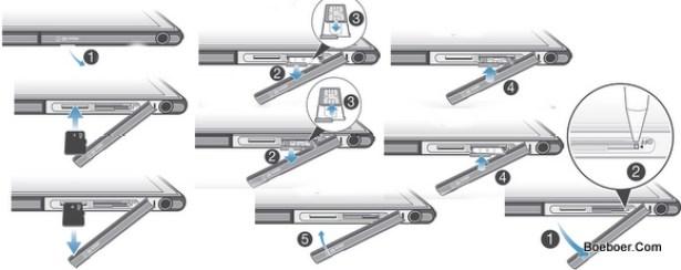 Sony Xperia Z Ultra carte sim