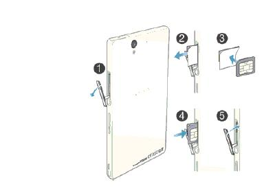 Sony Xperia Z2 Carte SIM