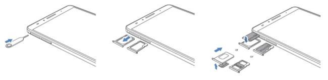Huawei Ascend Mate 7 carte sim