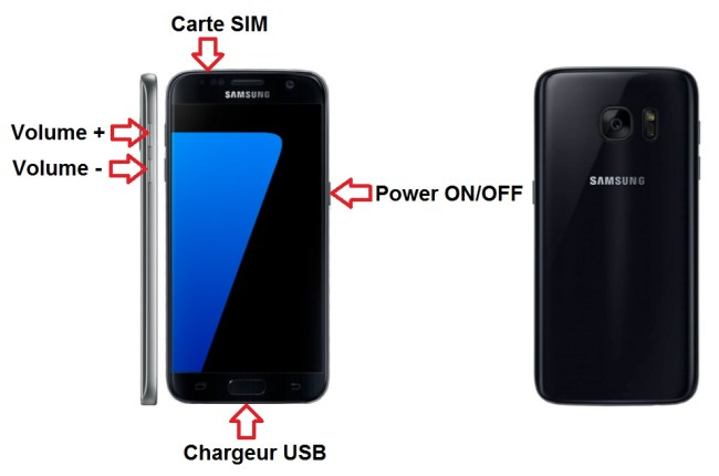 Samsung Galaxy S7 bouton