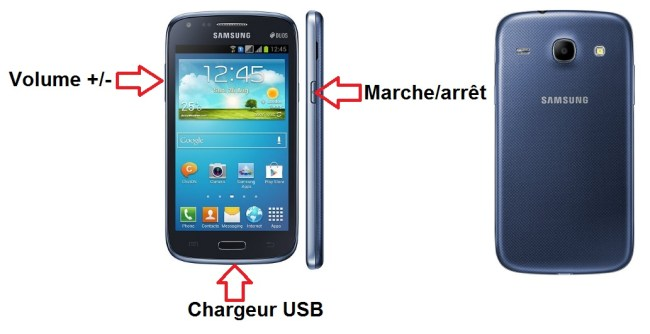 Samsung Galaxy Core Duos bouton