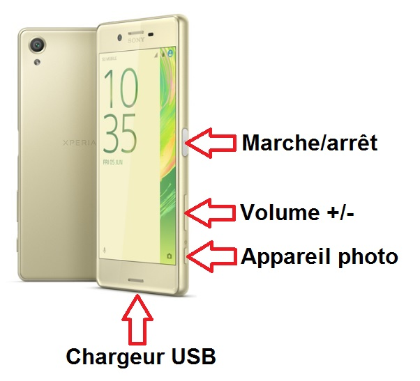 Sony Xperia X performance bouton