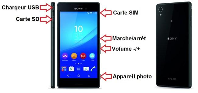 Sony xperia-m4 aqua bouton