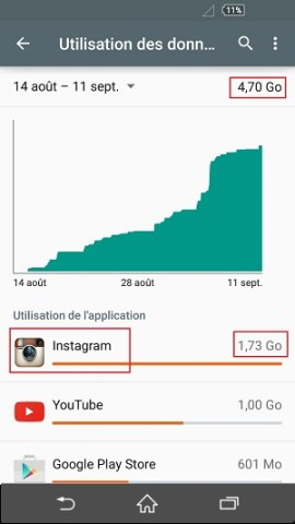 internet Sony android 4 . 4 reglages-cycle-donnée-mobile