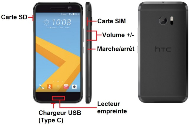 HTC 10-bouton