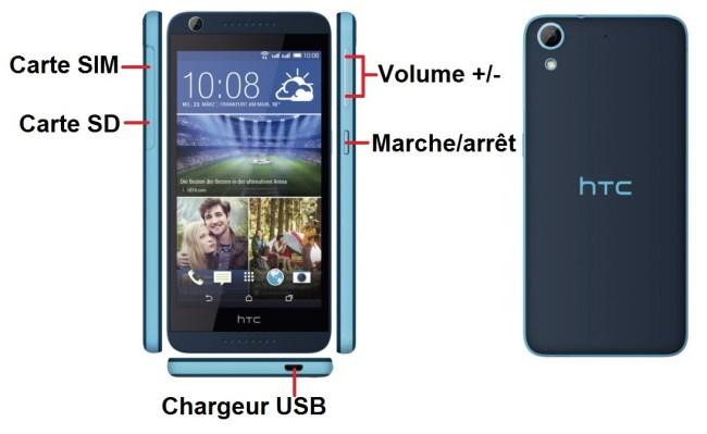 HTC Desire 626-bouton
