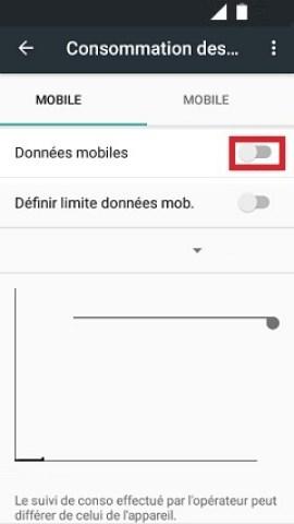 MMS Wiko android 6.0 données mobiles desactivé