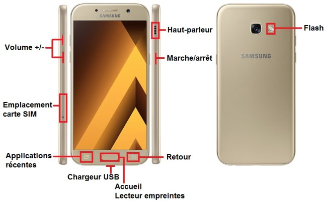 Samsung Galaxy A5 2017 bouton