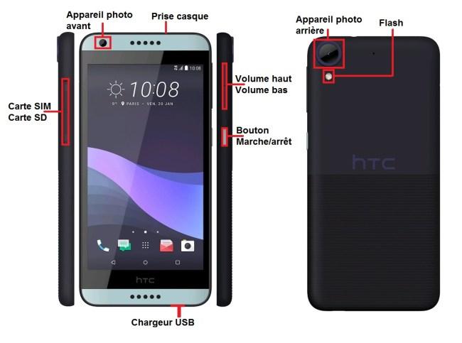 HTC desire 650 bouton